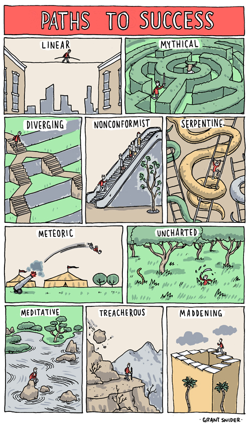 from Grant Snider's Incidental Comics
